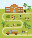 Map of the schoolyard. Back to School. School building, bus, stadium and schoolchild Stock Photo
