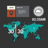 Map Weather widgets Royalty Free Stock Photo