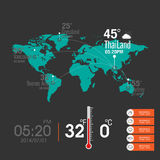 Map Weather widgets Royalty Free Stock Photos