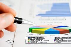 map wykresów rynku zapas Fotografia Stock