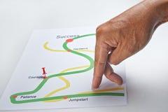 Mapa de estradas do sucesso comercial Fotografia de Stock Royalty Free