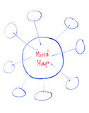 Mapa de mente Imagens de Stock Royalty Free