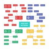 Mapa de mente controle de processos com conexão do relacionamento Molde infographic do vetor da análise de risco ilustração do vetor