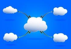 Mapa de mente editável com nuvens brancas e iluminação Foto de Stock Royalty Free