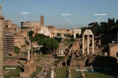 Mapa de Roma Foto de archivo libre de regalías
