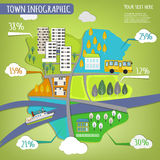 Mapa del paisaje de la ciudad Foto de archivo libre de regalías