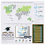 Mapa do mundo do graduado Infographic da educação do índice Fotos de Stock