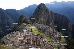 Mapa do pichu de Machu fotografia de stock royalty free