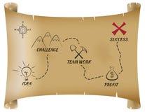 Mapa do tesouro ao sucesso Foto de Stock Royalty Free