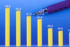 mapa jednostek gospodarczych Zdjęcie Stock