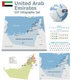 Mapas de United Arab Emirates con los marcadores Ilustración del Vector