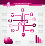 Mapp för mall EPS10 för bröstcancermedvetenhetband infographic. stock illustrationer