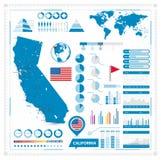 Mappa di California ed elementi infographic royalty illustrazione gratis
