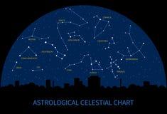 Mappa di cielo di vettore con le costellazioni di zodiaco illustrazione di stock