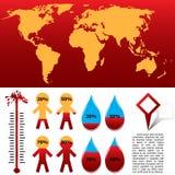 Mappa di mondo con il campione dell'icona per riscaldamento globale Fotografia Stock