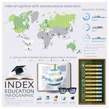 Mappa di mondo del laureato Infographic di istruzione di indice Fotografie Stock