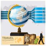 Mappa di mondo di viaggio e di viaggio Infographic Immagini Stock Libere da Diritti