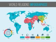 Mappa di religioni del mondo Fotografia Stock Libera da Diritti
