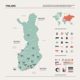 Mappa di vettore della Finlandia illustrazione di stock