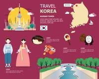 Mappa e punti di riferimento coreani per traviling nel DES dell'illustrazione della Corea Fotografie Stock
