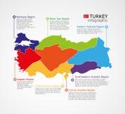 Mappa infographic della Turchia Fotografia Stock Libera da Diritti