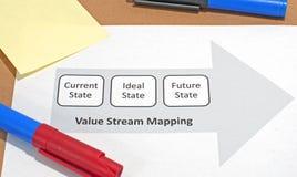 Mappatura del flusso di valore Fotografia Stock