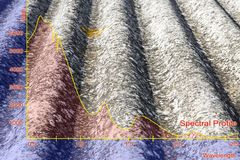 Mapping of asbestos-cement roof with graph from the Multispectral Infrared and Visible Imaging Spectrometer sensor - concept image.  vector illustration