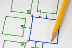 mapy biznesowych wykresów Obraz Stock