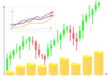 mapy diagrama rynek walutowy Fotografia Stock