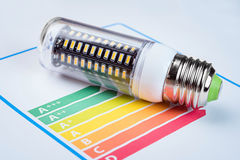 mapy energii g etykietki nowa ocena Fotografia Stock