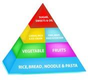mapy jedzenie Zdjęcie Stock