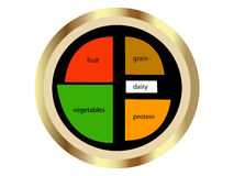 mapy nowy karmowy zdrowy Zdjęcia Stock