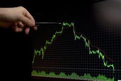 mapy spadać rynek walutowy pióra zapas Zdjęcie Royalty Free