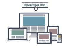Maqueta responsiva del Web ilustración del vector