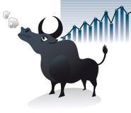 Marché haussier : boeuf fâché avec le diagramme de barre de finances Photographie stock libre de droits