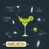 Margarita1 免版税图库摄影