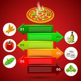 Margarita pizza infographics with ingredients in circles. And arrows on red background vector Stock Photo