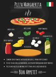 Margherita пиццы на плакате рецепта доски иллюстрация вектора