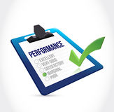 Marginal performance clipboard checklist Royalty Free Stock Image