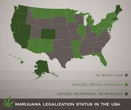 Marijuana legalization status map in the USA infographic Royalty Free Stock Images
