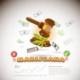 Marijuana y un mazo del juez Negocios Estilo de Infographic legal ilustración del vector