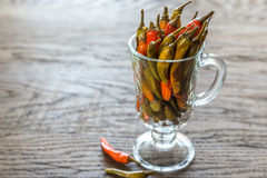 Marinated peppers in the glass Royalty Free Stock Photo