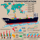 Marine transportation info graphics Stock Photo