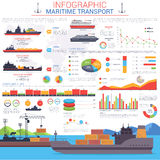 Maritime or nautical transportation infographic Royalty Free Stock Images