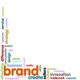Marken-Konzeptwortwolke Stockfotos