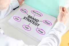 Markenstrategiekonzept auf einem Papier Stockfotos