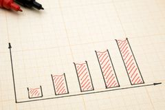 Markers and Bar Graph. Financial Series Royalty Free Stock Photo