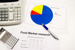 Market accounts Stock Images