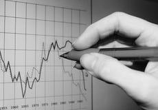 Market Analyze Royalty Free Stock Image
