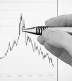 Market Analyze Stock Image